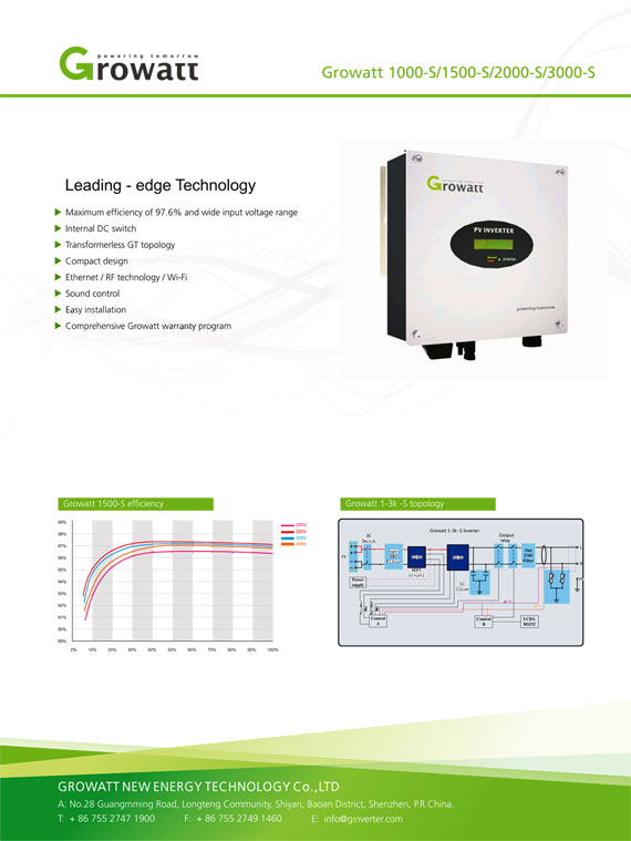 Nag Impex   Solar Power System Integrators   Solar Panels